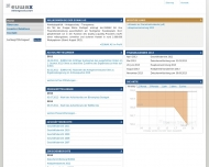 Bild EUWAX Aktiengesellschaft
