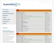 Bild Bürodata AG