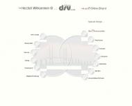 Bild DSV Verwaltungs-GmbH