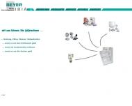 Bild Beyer GmbH & Co.IBIA
