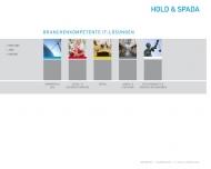 Bild Webseite Hold & Spada EDV - Lösungen München
