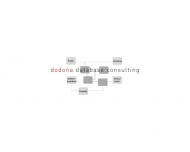 Bild Dodona Datenbase Consulting GmbH