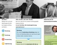 Bild Webseite  Hückeswagen