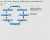Bild Lamche Werner