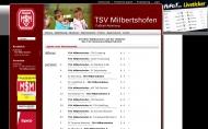 Bild Webseite TSV München-Milbertshofen München