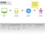 Bild Webseite PODEST - Apple.Service.Verkauf Hamburg