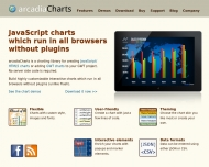 Interactive GWT and Javascript HTML5 charts without any plugins