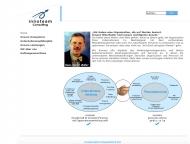 Bild innoteam Gesellschaft für innovative Personal- und Organisationsentwickl. mbH