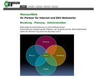 Bild MonsunWeb GmbH