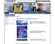 Bild Cronenberg GmbH & Co KG, Dieter